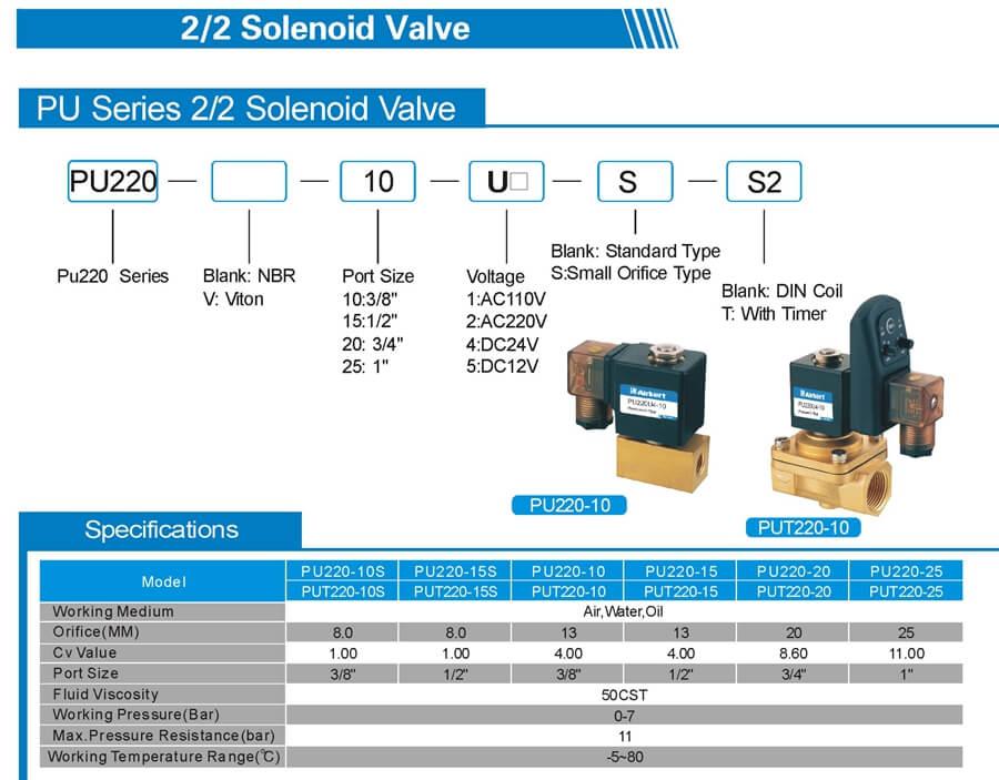 Pu220 Solenoid Valve Ningbo Airkert Machinery Co Ltd
