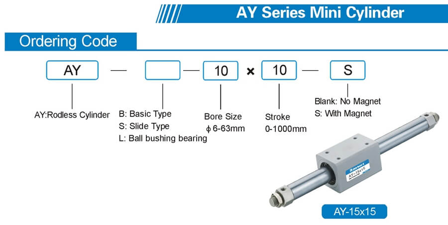 CY1B rodless air cylinder