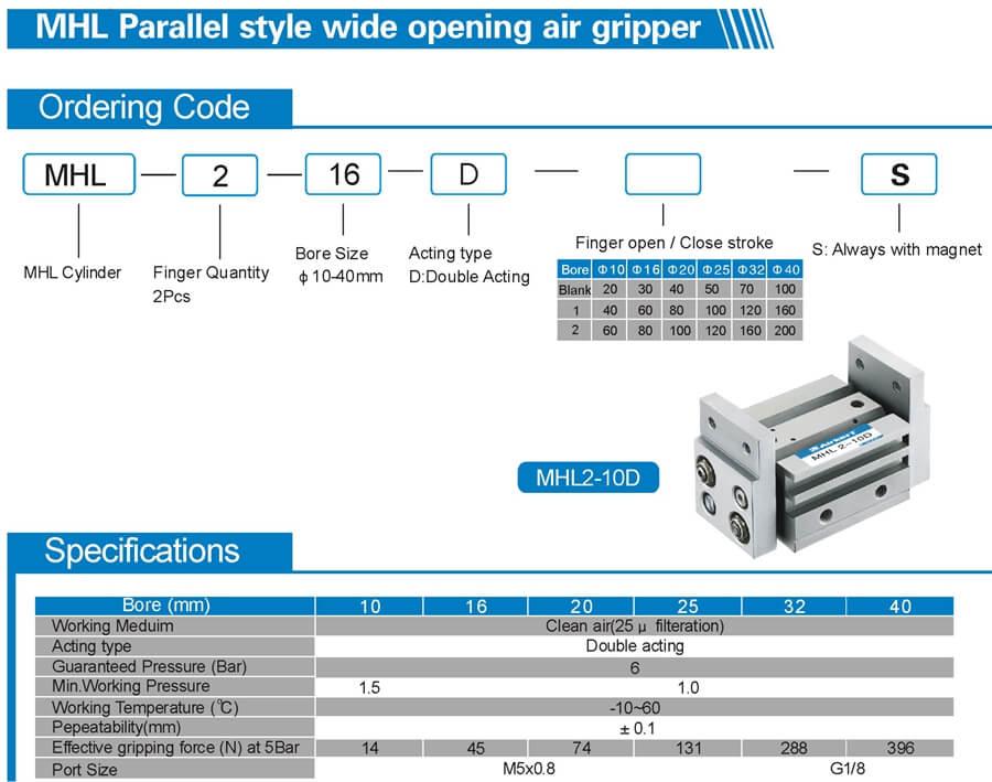 MHL opening air gripper sheet