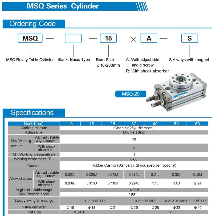 MSQ Rotary cylinder sheet