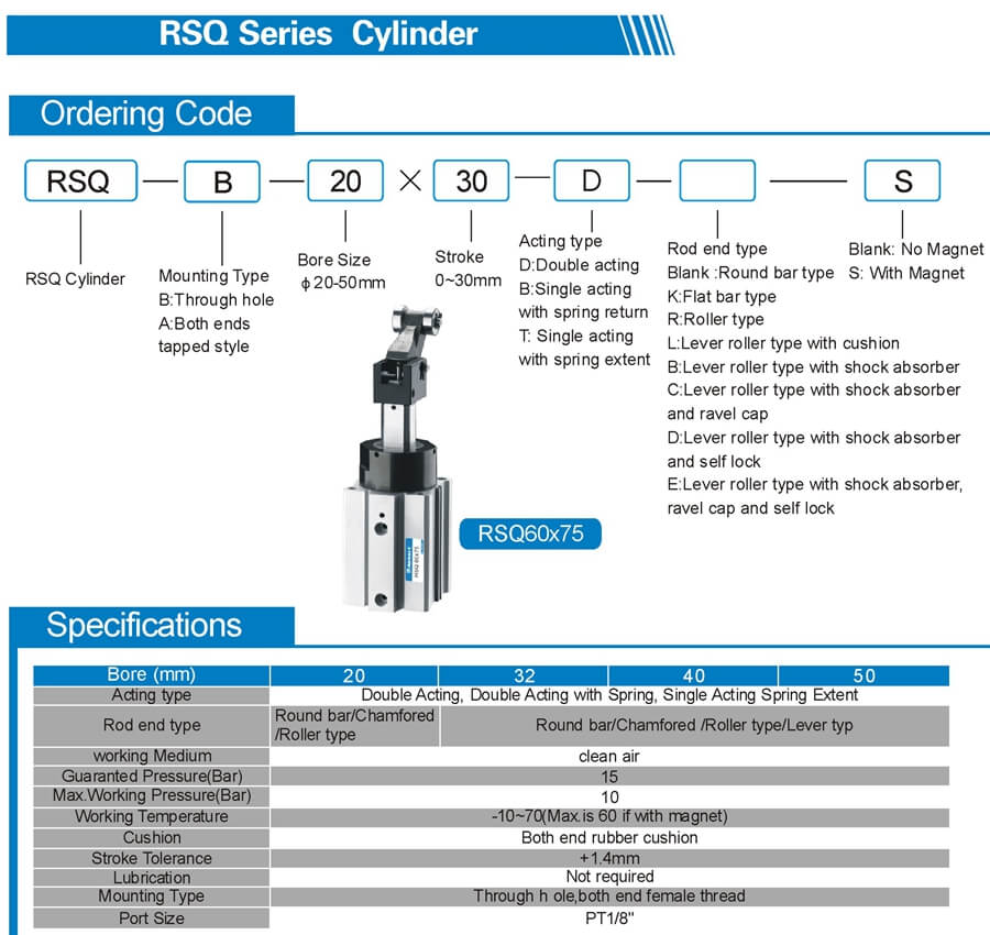 RSQ stopper cylinder sheet