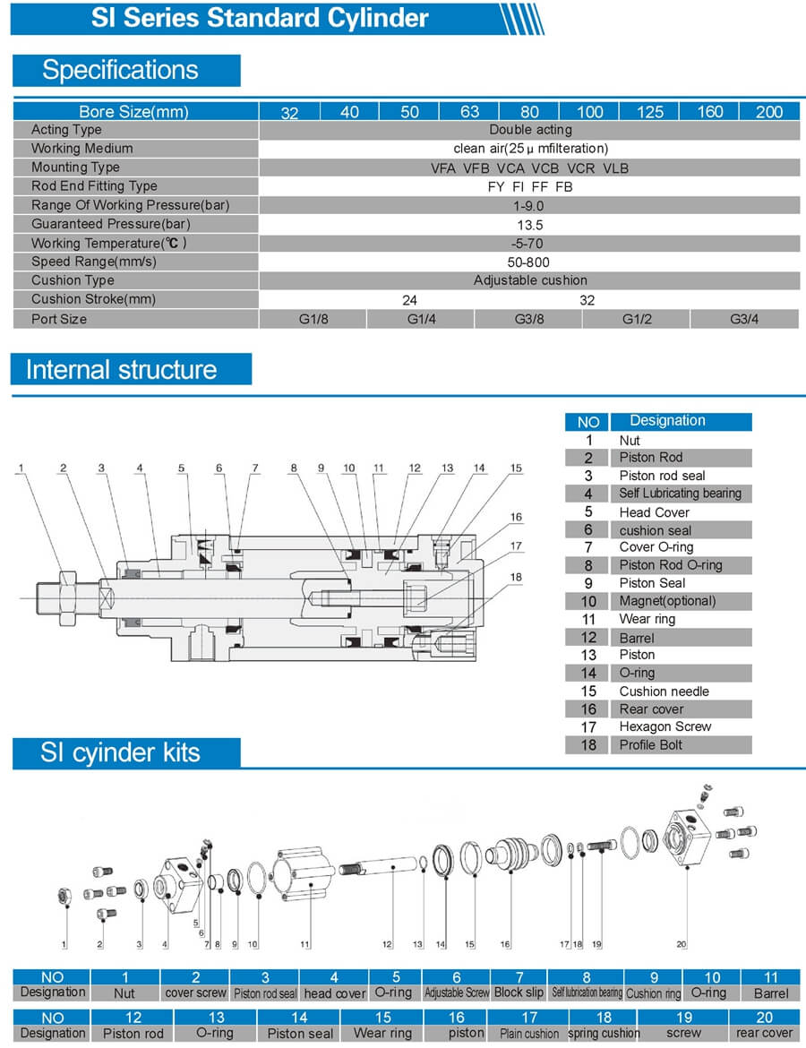 SI Series ISO 6431 standard air cylinder 2